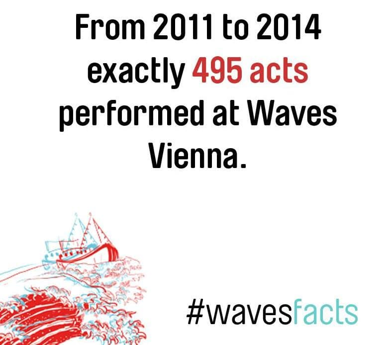 wave_facts1